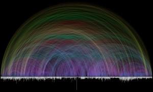 Visualizing the Bible® Chris Harrison